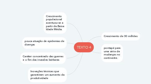 Mind Map: TEXTO 4