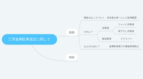 Mind Map: 三芳倉庫駐車規定に関して