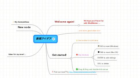 Mind Map: 新規アイデア