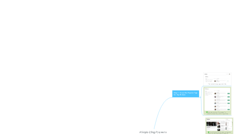 "Mind Map: A Simple 2-Step Process to Help You Find the ""Best-Sellers"" on Medium"