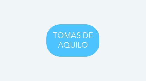 Mind Map: TOMAS DE AQUILO