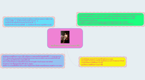 Mind Map: สมเด็จพระเทพศิรินทรทราบรมราชินี