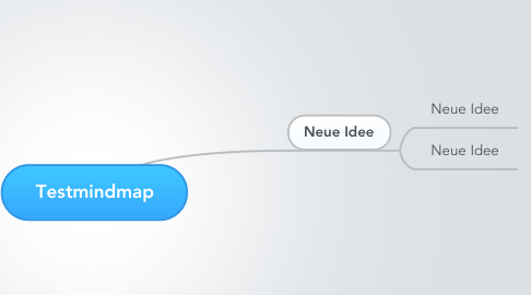 Mind Map: Testmindmap