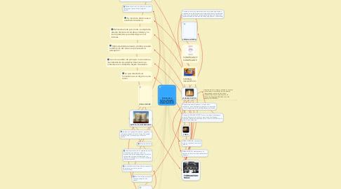 "Mind Map: CRITICA DE LACRITICA (TODOROV).LENGUAJE POÉTICO""FORMALISMO RUSO"""