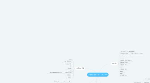 Mind Map: 不動産投資の学校コンテンツ