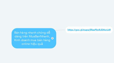 Mind Map: Bán hàng nhanh chóng dễ dàng trên MuaBanNhanh, Kinh doanh mua bán hàng online hiệu quả