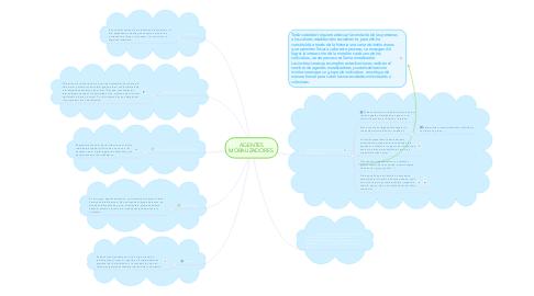 Mind Map: AGENTES MORALIZADORES.