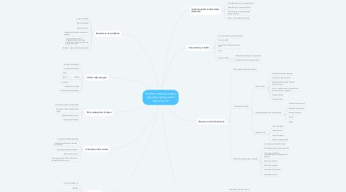 Mind Map: Consiliere educaţională şi dezvoltare personală în spaţiul şcolar