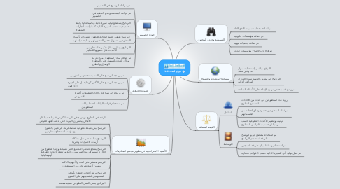 Mind Map: inLinked موقع