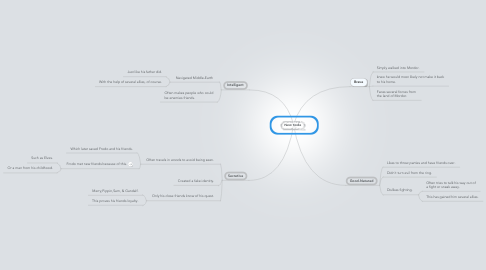 Mind Map: Character Map: Frodo Baggins