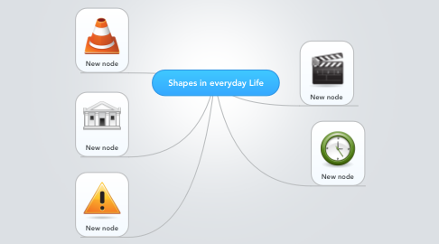 Mind Map: Shapes in everyday Life