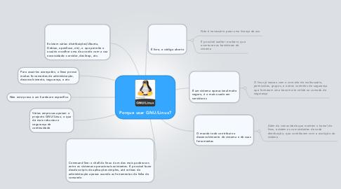 Mind Map: Porque usar GNU/Linux?