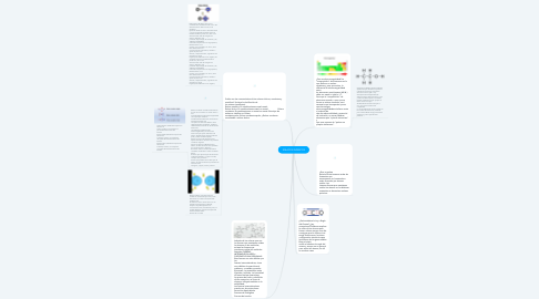 Mind Map: ENLACES QUÍMICOS