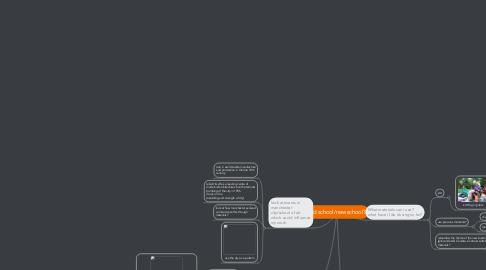 Mind Map: old school/new school?