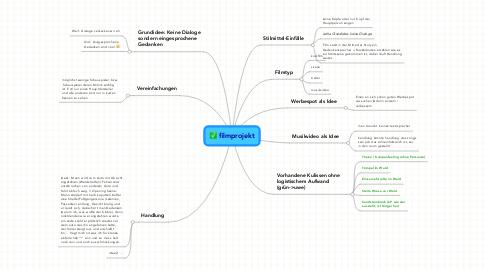 Mind Map: filmprojekt