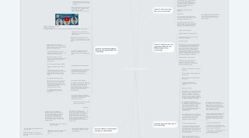 Mind Map: Grade 1: Social Studies Unit