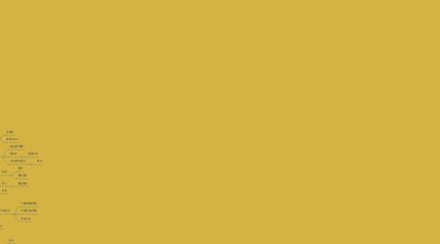 Mind Map: 現場敬拜讚美與直播敬拜讚美