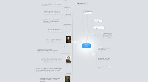"""Mind Map: """"Tarapita"""" kirjanduspoliitiline rühmitus"""
