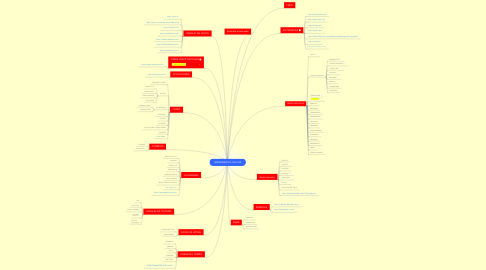Mind Map: HERRAMIENTAS ON-LINE