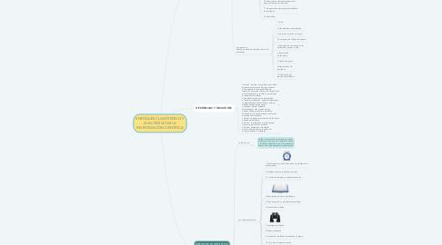 Mind Map: ENFOQUES CUANTITATIVO Y CUALITATIVO DE LA INVESTIGACIÓN CIENTÍFICA