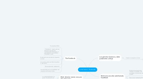 """Mind Map: La red social """"Facebook"""""""