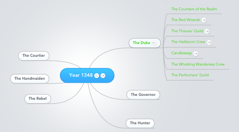 Mind Map: Year 1348
