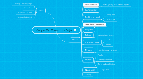 Mind Map: Copy of Our Connections Project