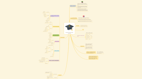 Mind Map: DEE30043 ELECTRONIC CIRCUITS