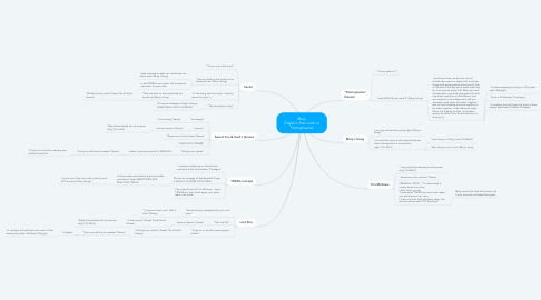 Mind Map: Mary (Taylor's first crush in Pennsylvania)