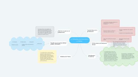Mind Map: La Globalización Económica y Política