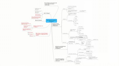 Mind Map: Hoe kunnen we verder na 23 Dingen?!?