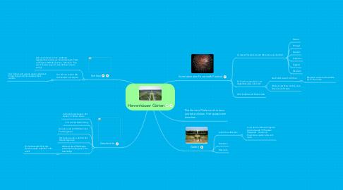 Mind Map: Herrenhäuser Gärten