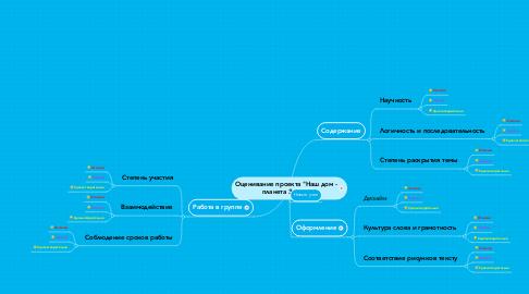 """Mind Map: Оценивание проекта """"Наш дом - планета Земля"""""""