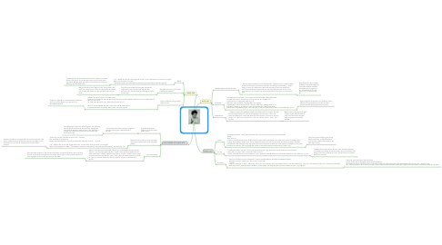 Mind Map: Calpurnia a character analysis by Andrew and Lauren