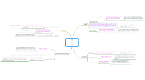 Mind Map: Arthur Radley  (Boo)