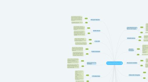 Mind Map: Procesos de Planificación