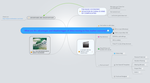 Mind Map: What are the advantages and disadvertages of china moving to free market economy?
