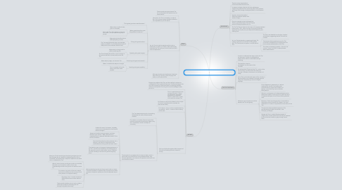 Mind Map: [Phil] [P2] If the Tao is invisible, inaudible and formless, how can it be known?