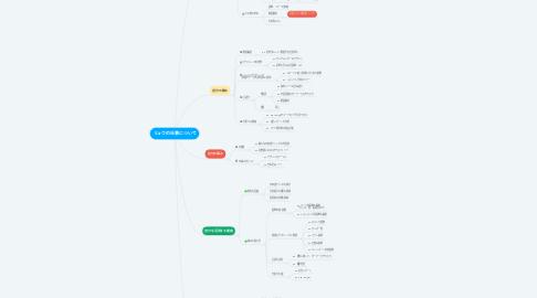 Mind Map: リュウの仕事について