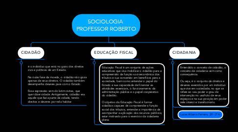 Mind Map: - SOCIOLOGIA -  FORMAS DE EXERCÍCIO DO PODER