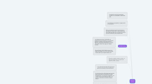 Mind Map: PRINCIPIOS BÁSICOS DE LA TEORÍA EVOLUTIVA