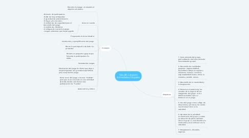Mind Map: Uso del Juego en Actividades Grupales