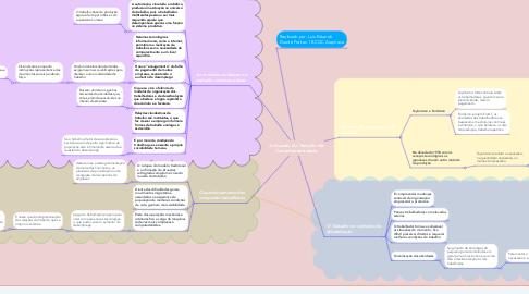 Mind Map: A Questão Do Trabalho Na Contemporaneidade