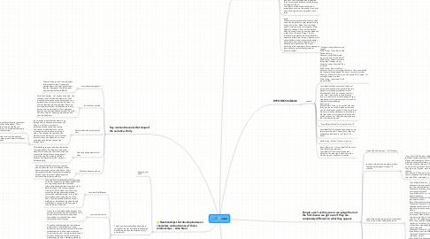 Mind Map: Juno