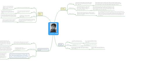 Mind Map: Jem Finch  (Jeremy Atticus Finch)
