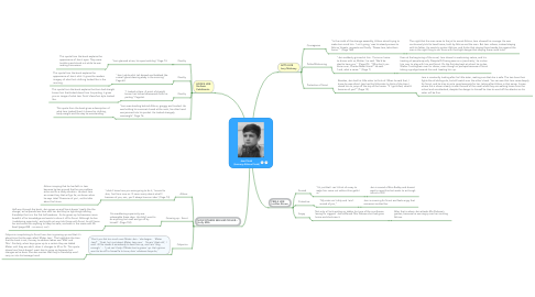 Mind Map: Jem Finch  (Jeremy Atticus Finch)