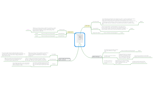 Mind Map: ScoutFinch
