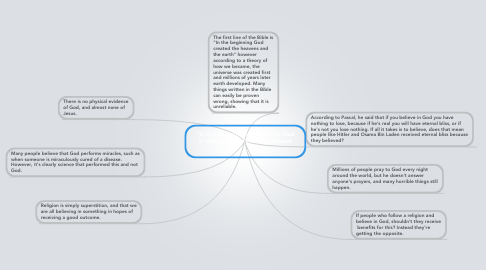 "Mind Map: ""Is it reasonable to believe in God in today's society?"" No, because ..."
