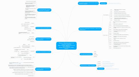 Mind Map: Модуль 4 - Пошаговый план от 0 до стабильного заработка Азбука тендеров | Первая онлайн школа для поставщиков Авторы: Евгений Бобышев, Андрей Плешков