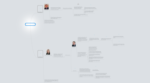 Mind Map: P2 responsibilities of government departments